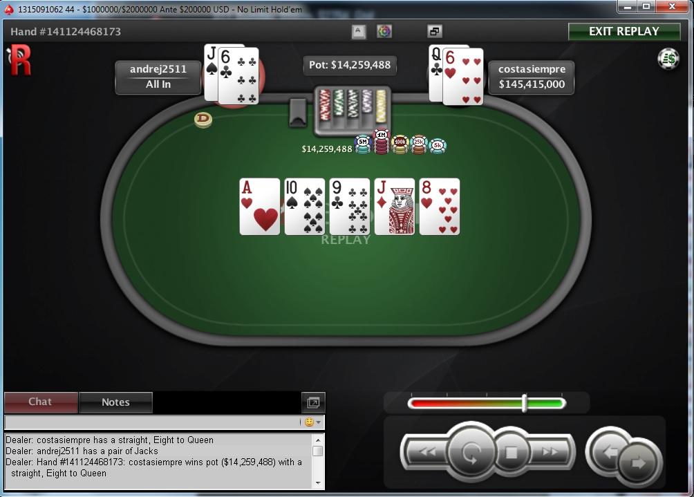 """Nedelja na PokerStarsu: """"dejanaceking"""" Najuspešniji, """"andrej2511"""" Runner up na Sunday... 116"""