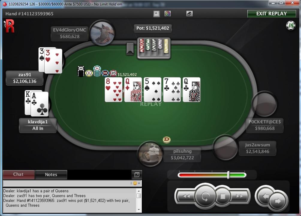 """Nedelja na PokerStarsu: """"dejanaceking"""" Najuspešniji, """"andrej2511"""" Runner up na Sunday... 119"""
