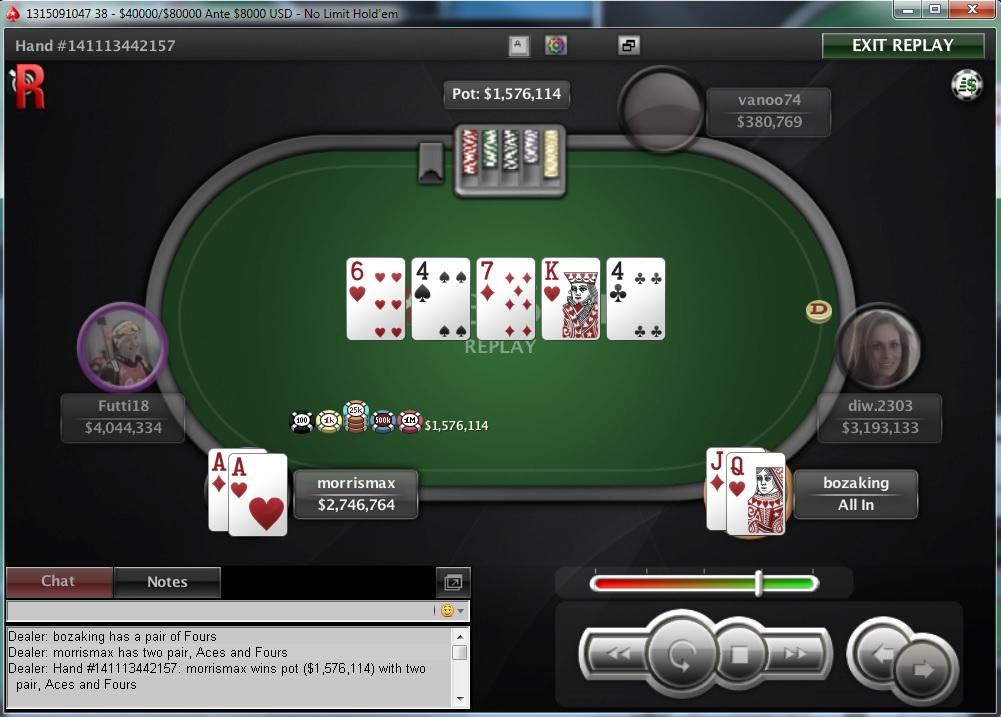 """Nedelja na PokerStarsu: """"dejanaceking"""" Najuspešniji, """"andrej2511"""" Runner up na Sunday... 124"""