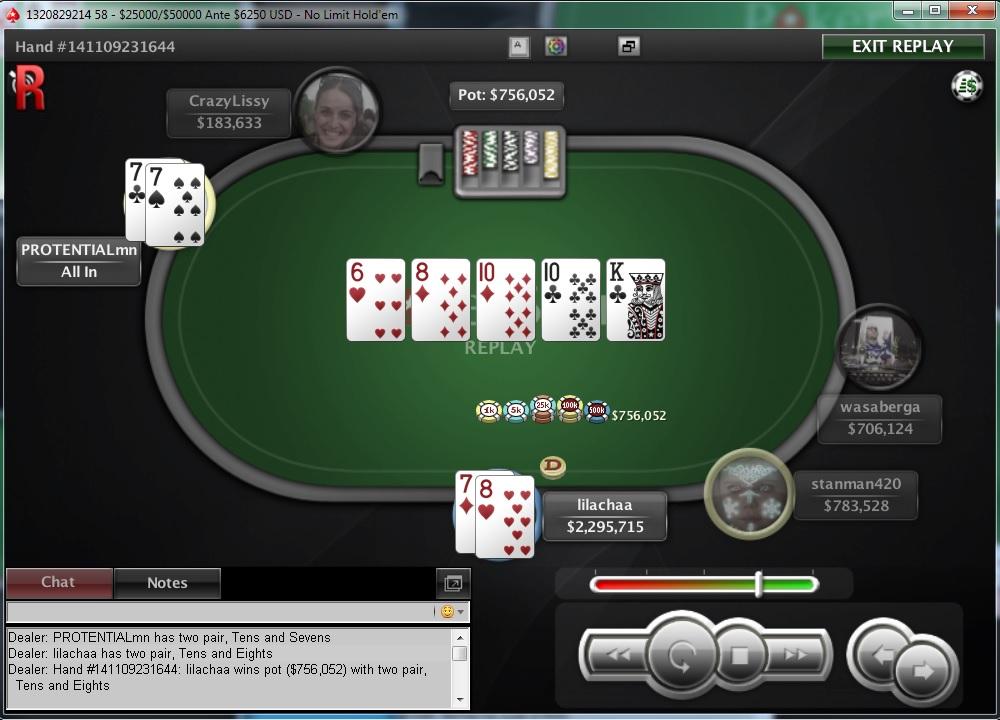 """Nedelja na PokerStarsu: """"dejanaceking"""" Najuspešniji, """"andrej2511"""" Runner up na Sunday... 128"""