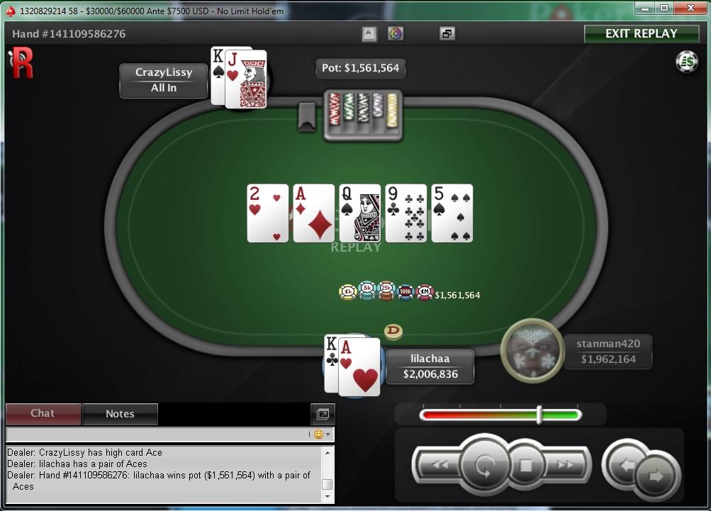 """Nedelja na PokerStarsu: """"dejanaceking"""" Najuspešniji, """"andrej2511"""" Runner up na Sunday... 129"""