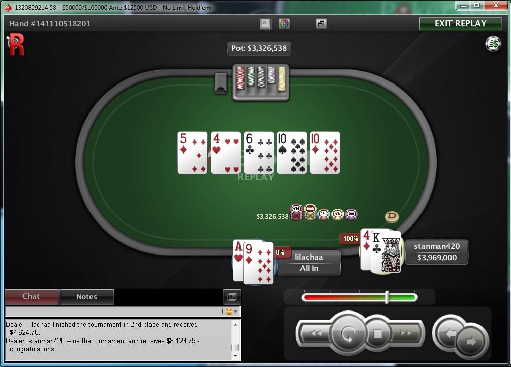 """Nedelja na PokerStarsu: """"dejanaceking"""" Najuspešniji, """"andrej2511"""" Runner up na Sunday... 130"""