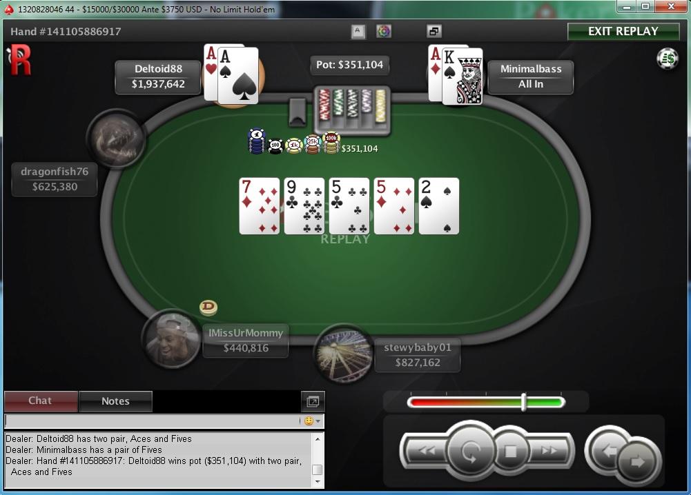 """Nedelja na PokerStarsu: """"dejanaceking"""" Najuspešniji, """"andrej2511"""" Runner up na Sunday... 134"""