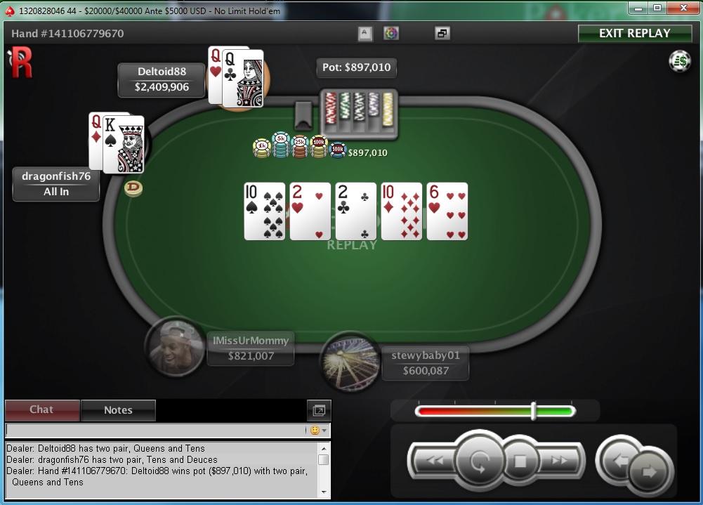 """Nedelja na PokerStarsu: """"dejanaceking"""" Najuspešniji, """"andrej2511"""" Runner up na Sunday... 135"""