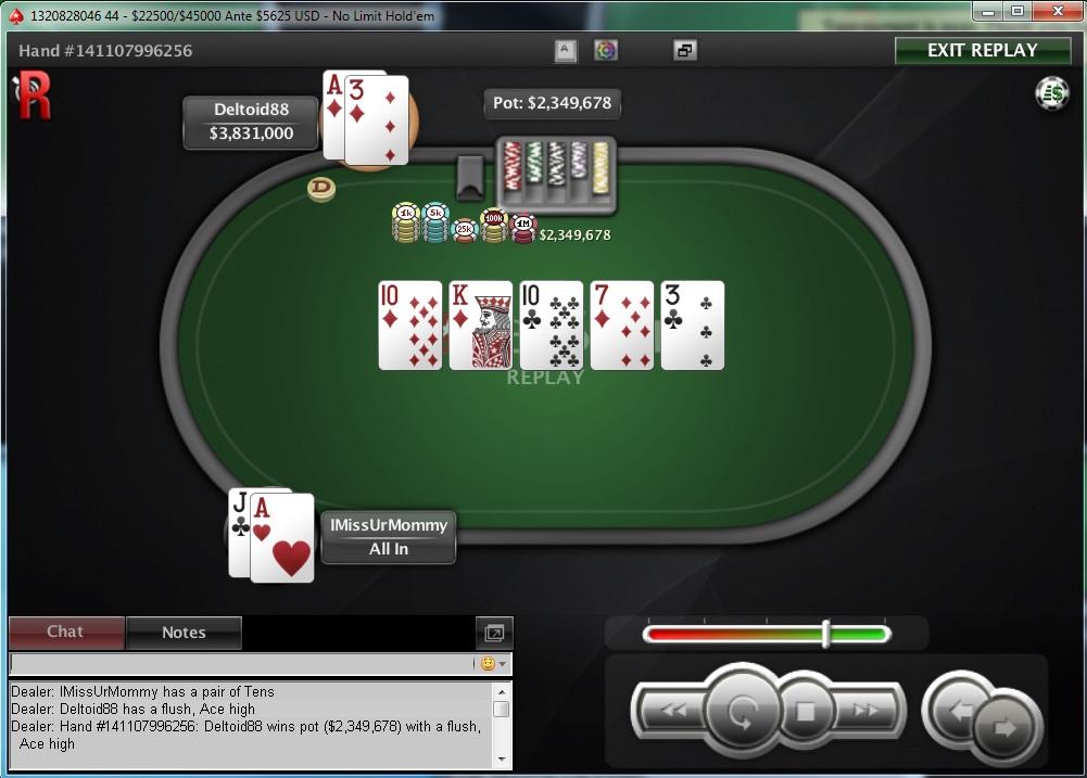 """Nedelja na PokerStarsu: """"dejanaceking"""" Najuspešniji, """"andrej2511"""" Runner up na Sunday... 136"""