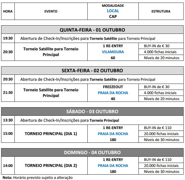 Etapa 9 Solverde Poker Season Arranca Hoje às 15h em Portimão 101