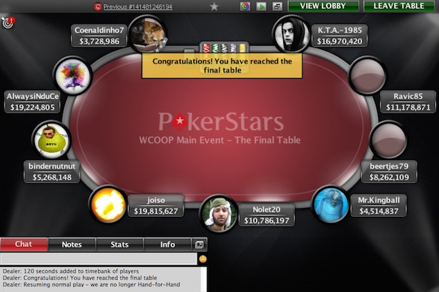 "Four-Way Chop in WCOOP Main Event Leaves ""Coenaldinho7"" with Title and .3 Million 101"