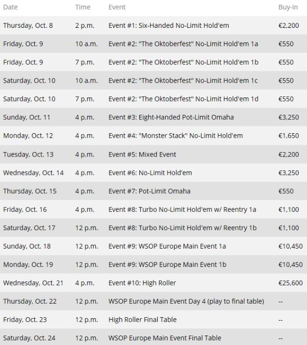 2015 WSOP 유럽의 시작! 101