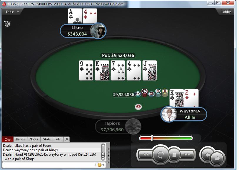 "Nedelja na PokerStarsu: ""waytoray"" Osvojio Sunday Edition, ""Llkee"" Treći; ""dejanaceking"" 4... 108"