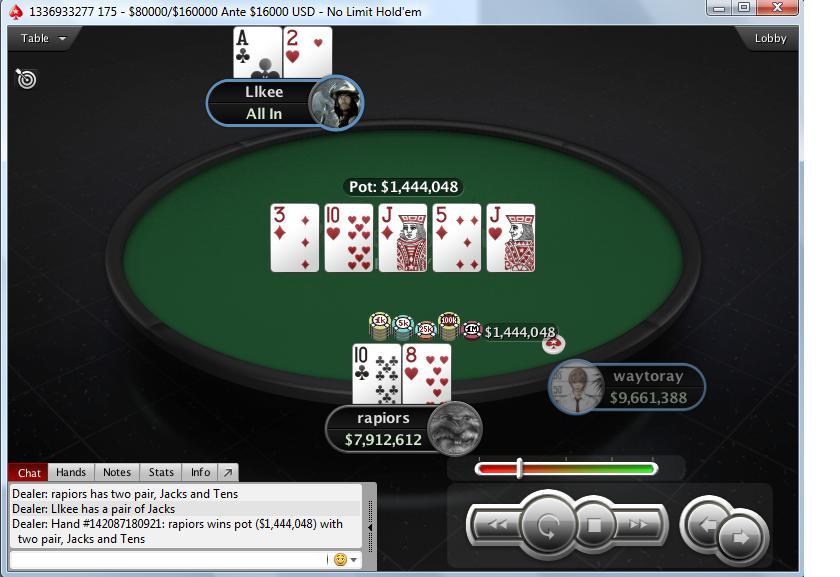"Nedelja na PokerStarsu: ""waytoray"" Osvojio Sunday Edition, ""Llkee"" Treći; ""dejanaceking"" 4... 109"