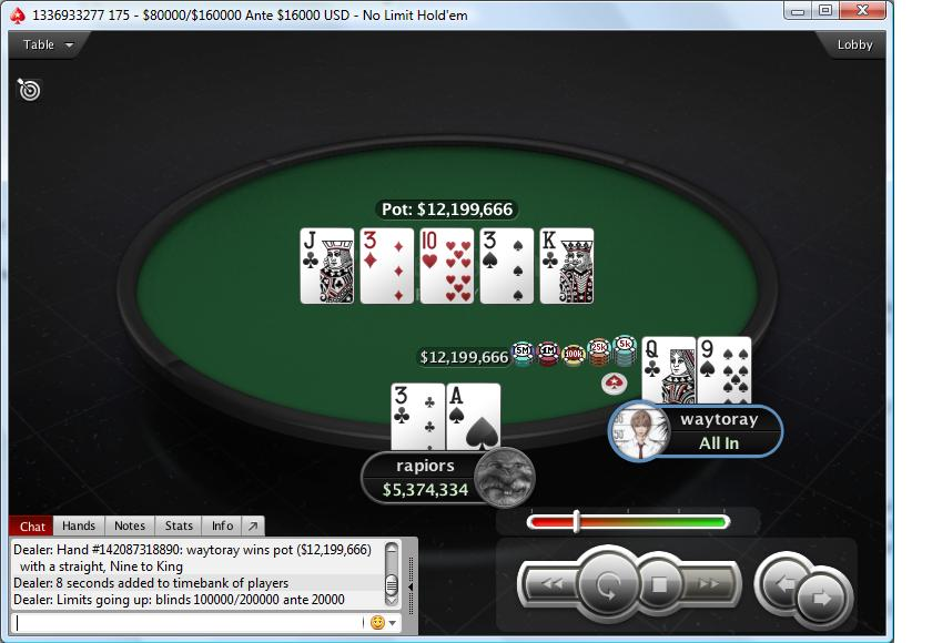 "Nedelja na PokerStarsu: ""waytoray"" Osvojio Sunday Edition, ""Llkee"" Treći; ""dejanaceking"" 4... 110"