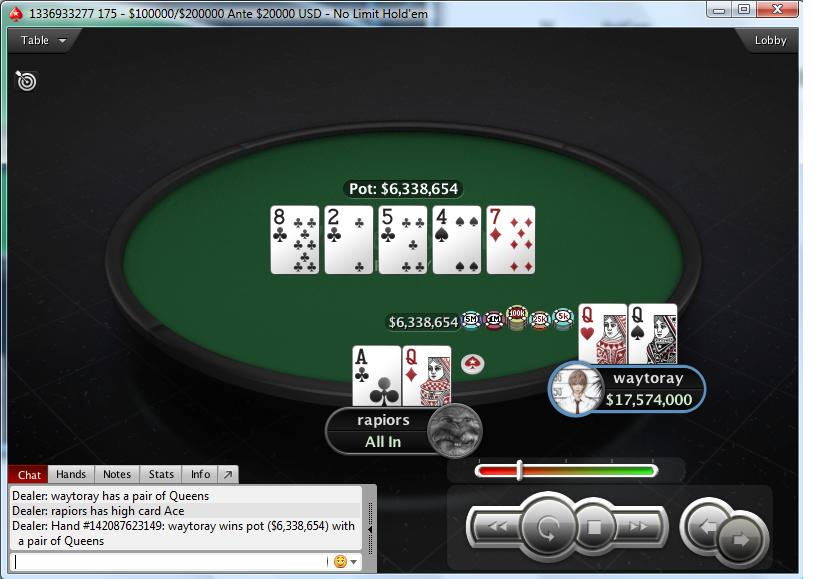 "Nedelja na PokerStarsu: ""waytoray"" Osvojio Sunday Edition, ""Llkee"" Treći; ""dejanaceking"" 4... 111"