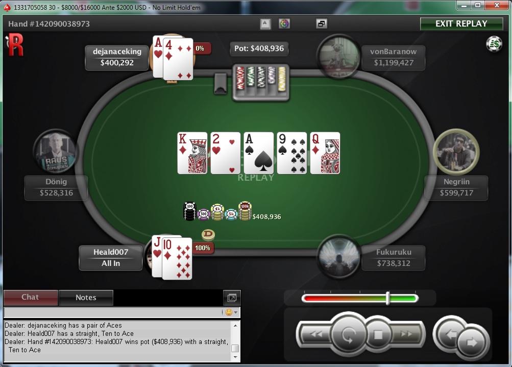 "Nedelja na PokerStarsu: ""waytoray"" Osvojio Sunday Edition, ""Llkee"" Treći; ""dejanaceking"" 4... 103"