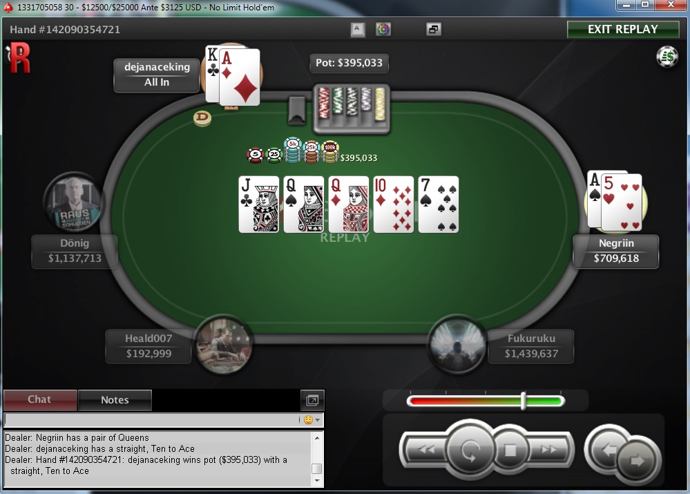 "Nedelja na PokerStarsu: ""waytoray"" Osvojio Sunday Edition, ""Llkee"" Treći; ""dejanaceking"" 4... 104"