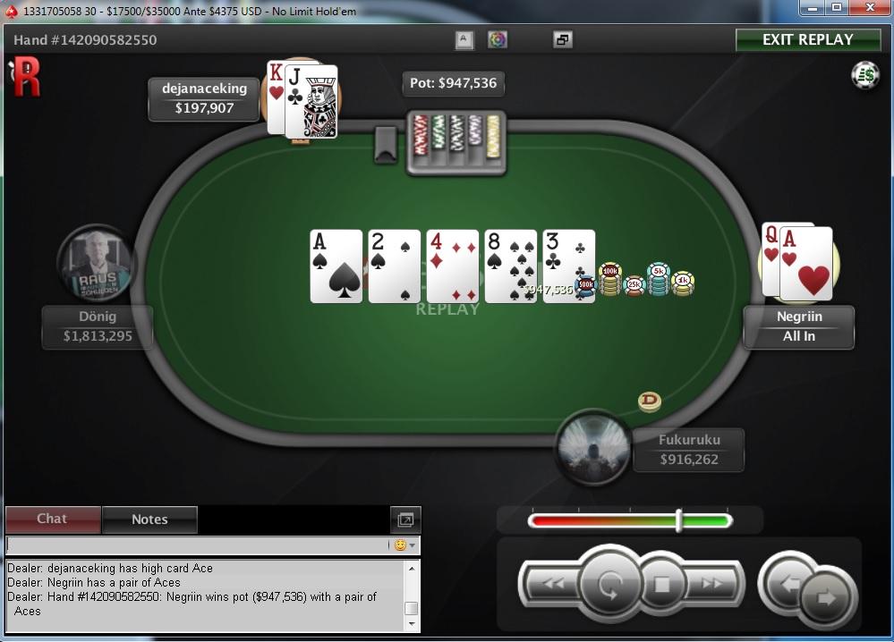 "Nedelja na PokerStarsu: ""waytoray"" Osvojio Sunday Edition, ""Llkee"" Treći; ""dejanaceking"" 4... 105"