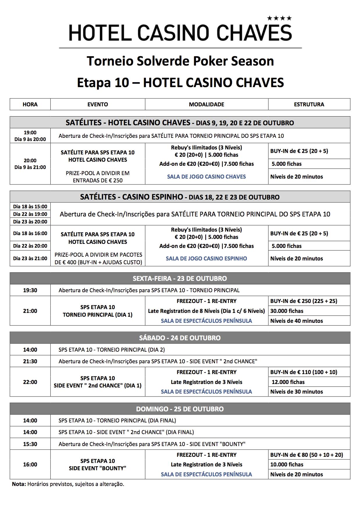 Programa, Satélites e Packs Etapa 10 Solverde Poker Season (23 a 25 Outubro em Chaves) 101