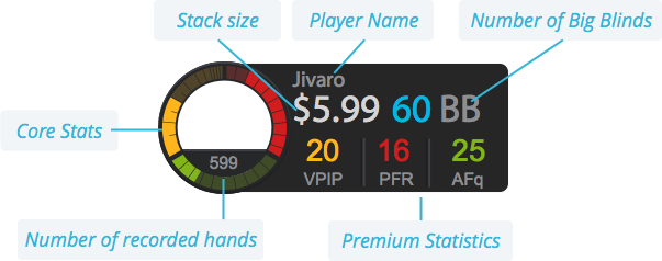 A Review of Jivaro – Poker's Next Generation of Poker HUD 102