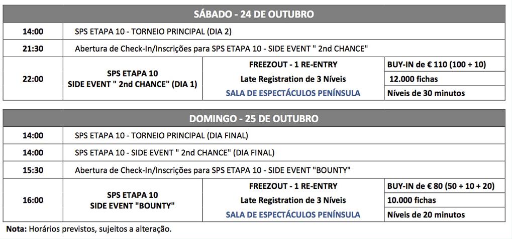 António Almeida e Bruno Cruz Lideram Dia 1 da Etapa 10 Solverde Poker Season 101