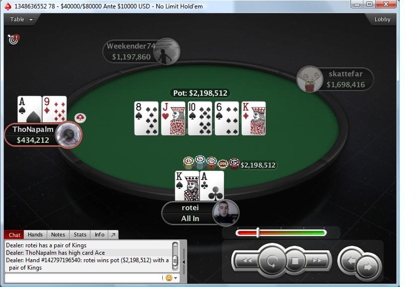 "Nedelja na PokerStarsu: ""ThoNapalm"" Osvojio Hotter ;  ""vanilaice88""  Treći na Hotter  105"
