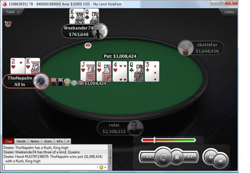 "Nedelja na PokerStarsu: ""ThoNapalm"" Osvojio Hotter ;  ""vanilaice88""  Treći na Hotter  106"