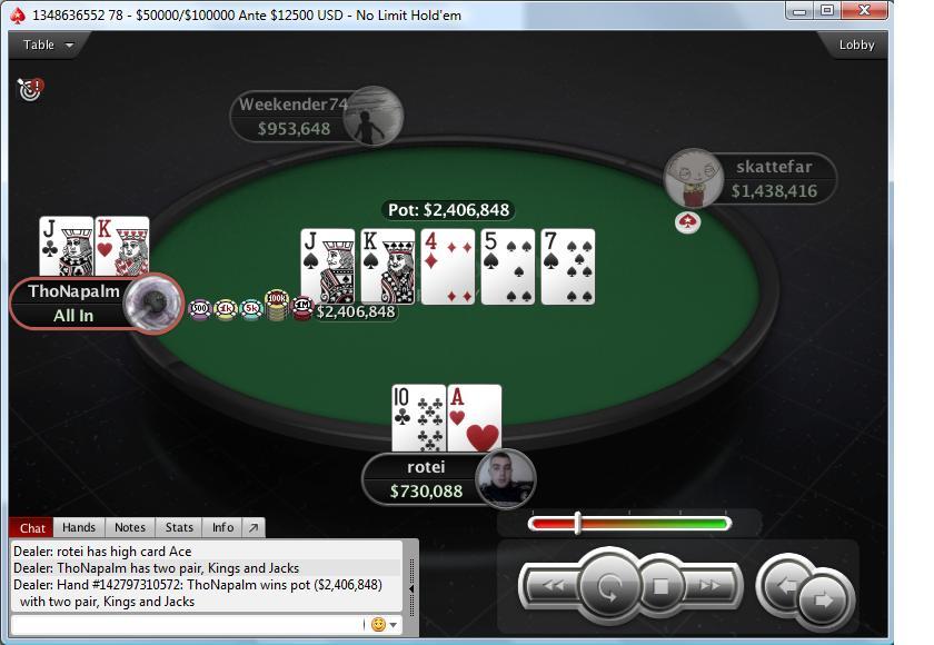 "Nedelja na PokerStarsu: ""ThoNapalm"" Osvojio Hotter ;  ""vanilaice88""  Treći na Hotter  107"