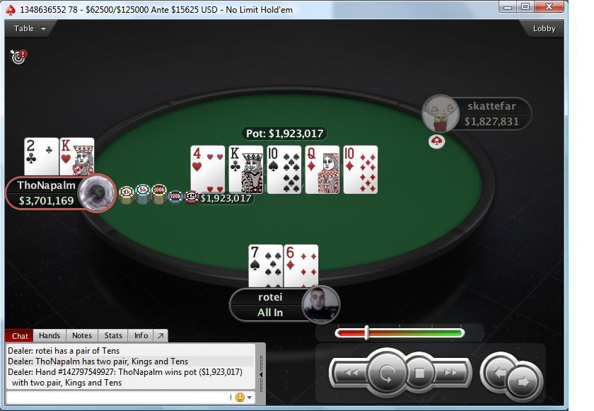 "Nedelja na PokerStarsu: ""ThoNapalm"" Osvojio Hotter ;  ""vanilaice88""  Treći na Hotter  108"