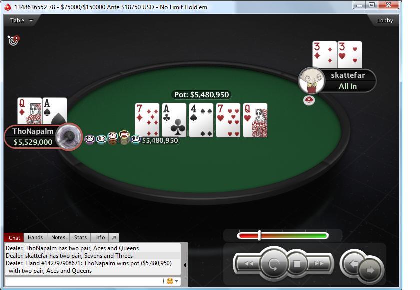 "Nedelja na PokerStarsu: ""ThoNapalm"" Osvojio Hotter ;  ""vanilaice88""  Treći na Hotter  109"
