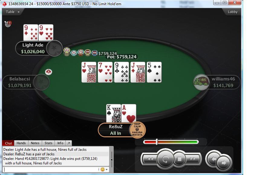 "Nedelja na PokerStarsu: ""ThoNapalm"" Osvojio Hotter ;  ""vanilaice88""  Treći na Hotter  116"