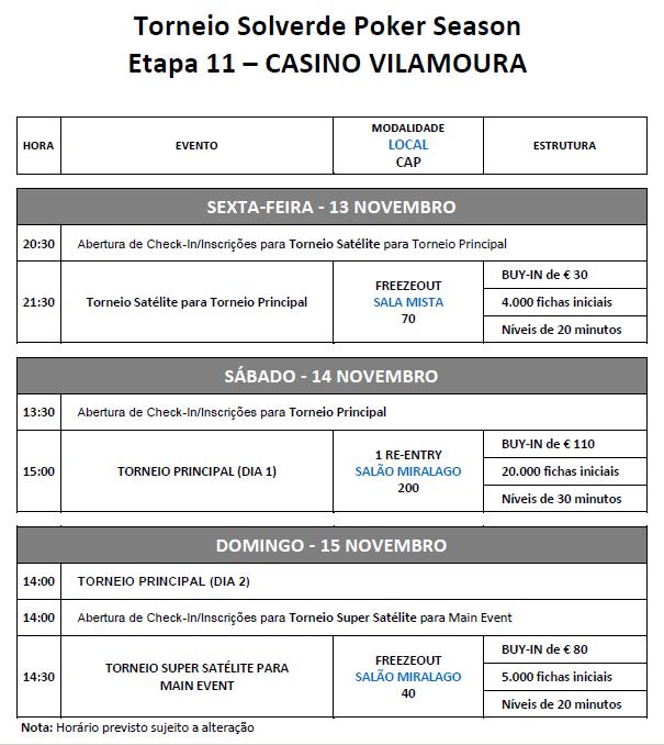 Etapa 11 Solverde Poker Season Hoje e Amanhã no Casino de Vilamoura 101