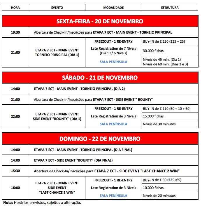 Satélites e Programa Main Event ECT Poker Tour no Hotel Casino Chaves 101