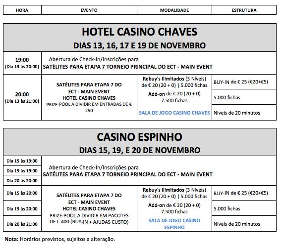Satélites e Programa Main Event ECT Poker Tour no Hotel Casino Chaves 102