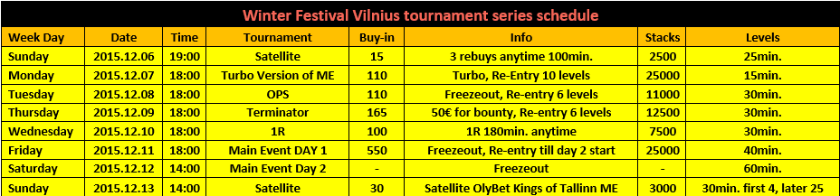 """Olympic Poker Club"" pristato: "" Winter Festival Vilnius"" (road to Kings Of Tallinn) 101"