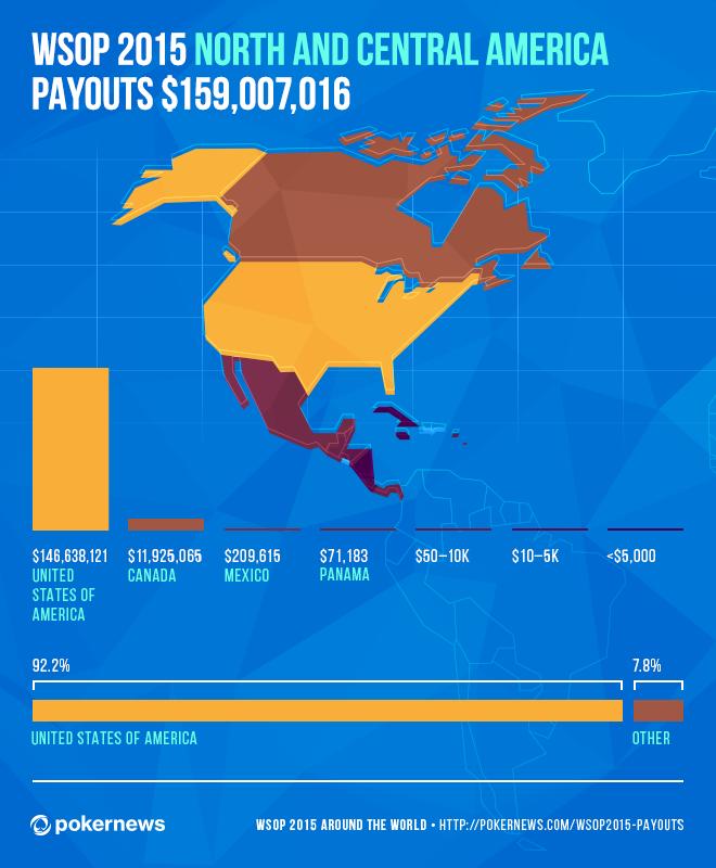 Le WSOP 2015 in Giro Per il Mondo: l'Infografica Dei Payout 102