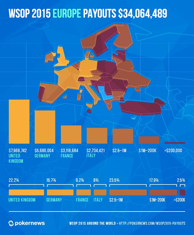 Le WSOP 2015 in Giro Per il Mondo: l'Infografica Dei Payout 103