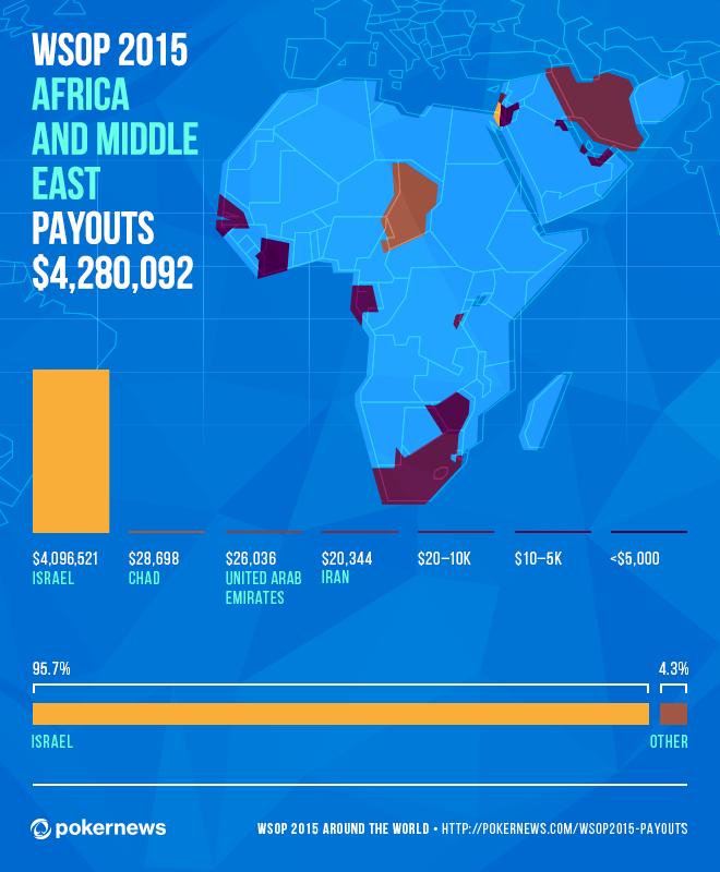 Le WSOP 2015 in Giro Per il Mondo: l'Infografica Dei Payout 105