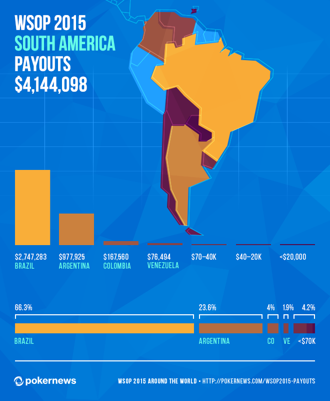 Le WSOP 2015 in Giro Per il Mondo: l'Infografica Dei Payout 106
