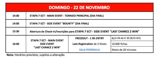 António Domingos Continua na Liderança do Main Event ECT Poker Tour (50 em Jogo) 101