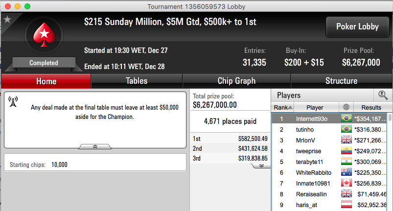 Heads-up Brasileiro no Sunday Million .000.000 Garantidos 102