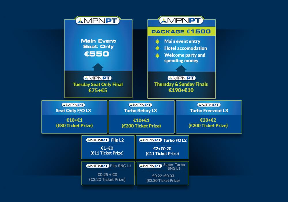 MPN Poker Tour 2016 teine etapp toimub 21-24. aprill Sofias 101