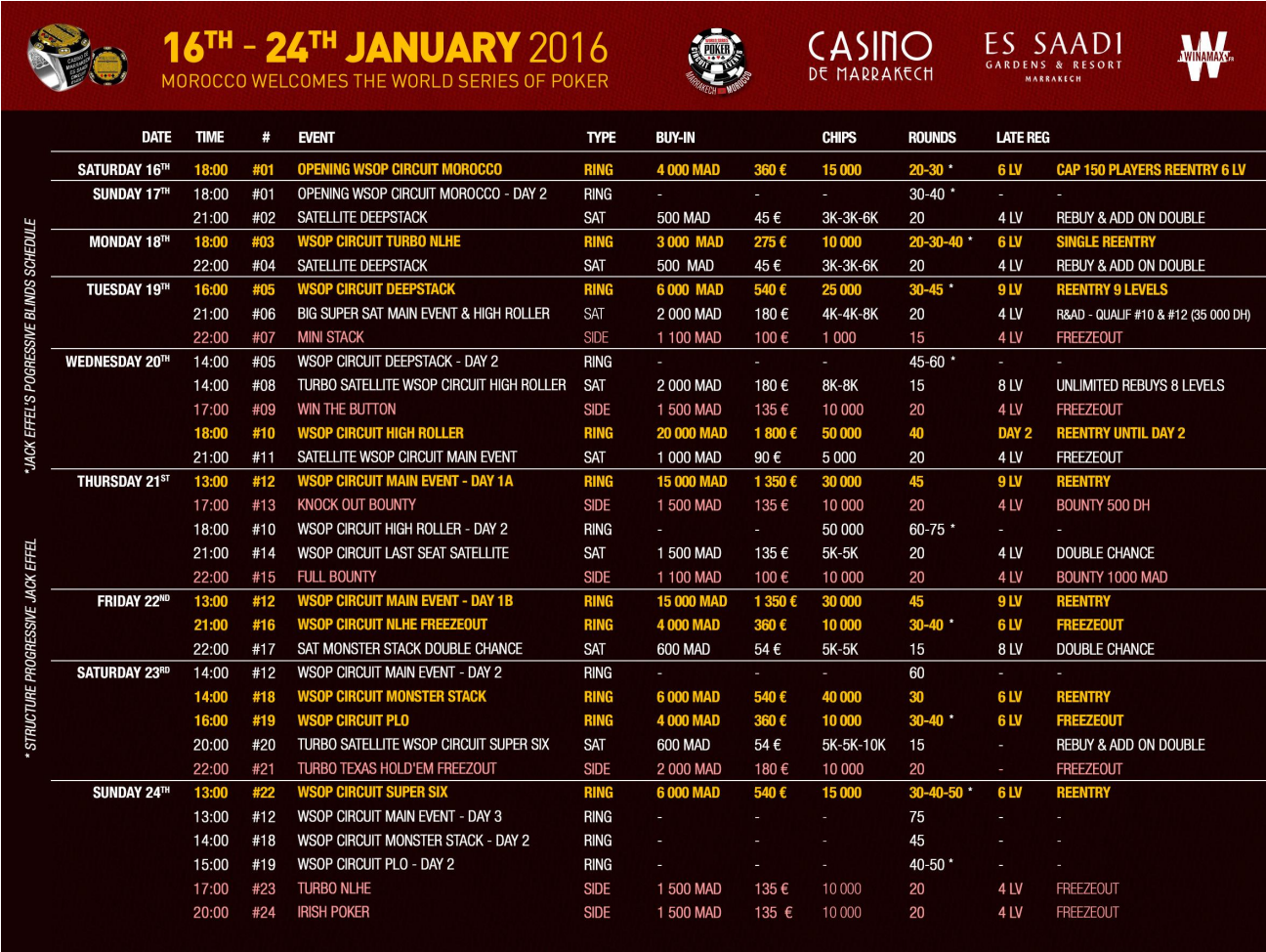 World Series of Poker Circuit Marrakech €1,350 Main Event Kicks Off Thursday 101