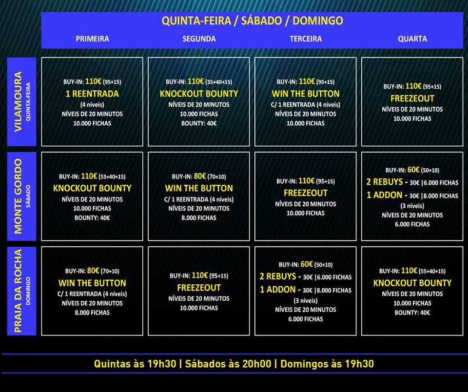 Four Seasons Solverde Poker Algarve: Semana Arranca Hoje em Vilamoura 101