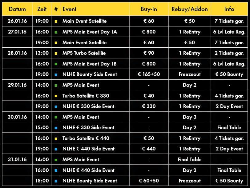 U Beču Počinje MPS €800 Main Event 101