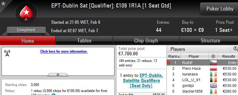 EPT Dublin Qualifier