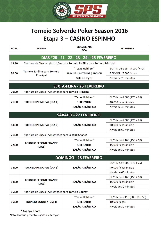 Etapa 3 Solverde Poker Season '16: Últimos Satélites Jogam-se Hoje à Noite (25 Fev.) 101