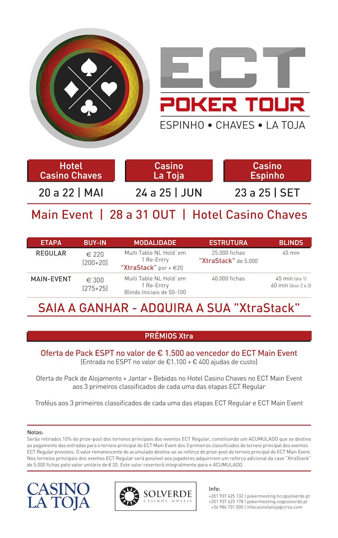 Solverde Apresenta ECT Poker Tour 2016 101