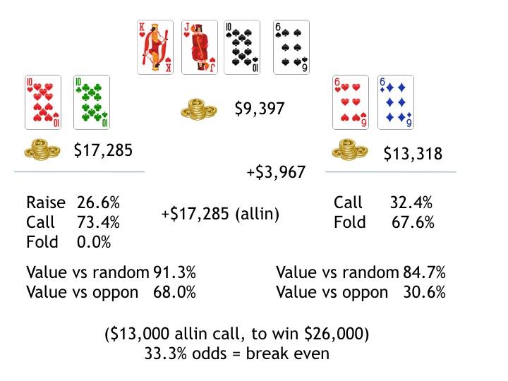 876 poker twitter