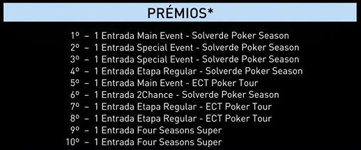 José Paulo Coelho Vence Mesa Final de Inverno da Four Season Solverde Poker Espinho 101