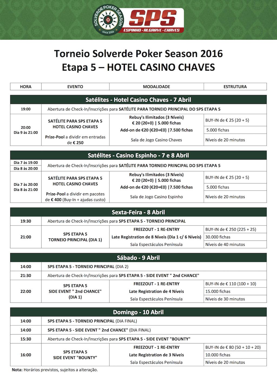 Etapa 5 Solverde Poker Season 2016: Programação e Alojamento 101
