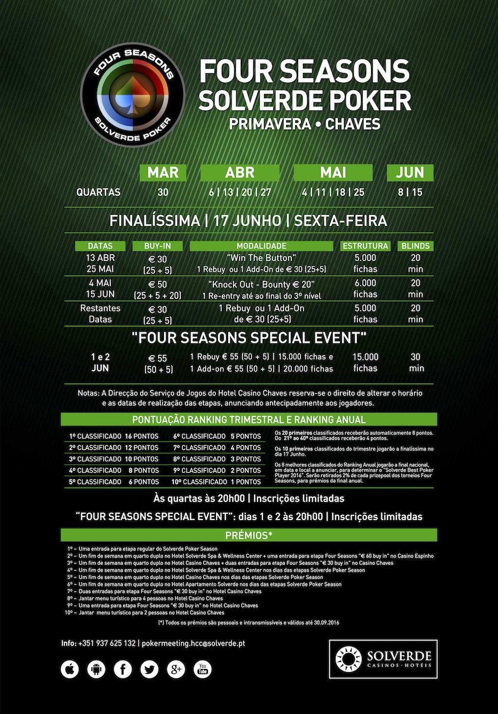 Etapa #2 Four Seasons Solverde Poker Primavera - 6 de  Abril no Hotel Casino Chaves 101
