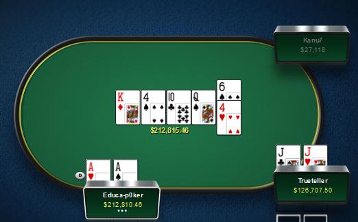 Aukščiausių įpirkų grynųjų pinigų žaidimai internete: 5 didžiausi bankai pirmajame... 104